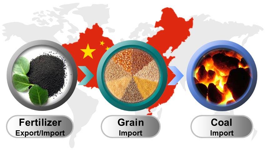 China Shipping Business