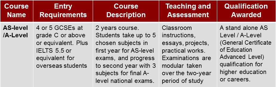 A-Level
